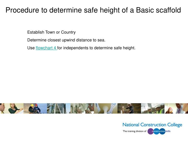 Procedure to determine safe height of a Basic scaffold