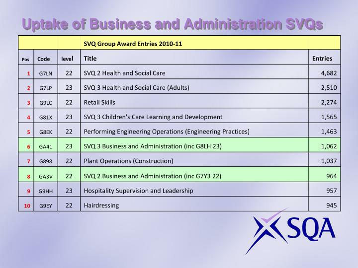 Uptake of Business and Administration SVQs