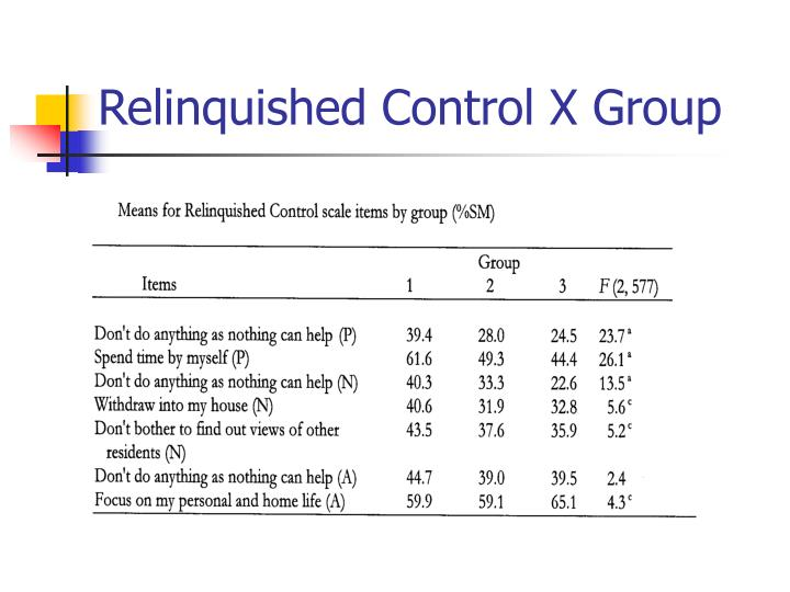 Relinquished Control X Group
