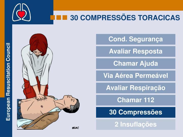 30 COMPRESSÕES TORACICAS