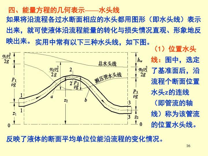 四、能量方程的几何表示