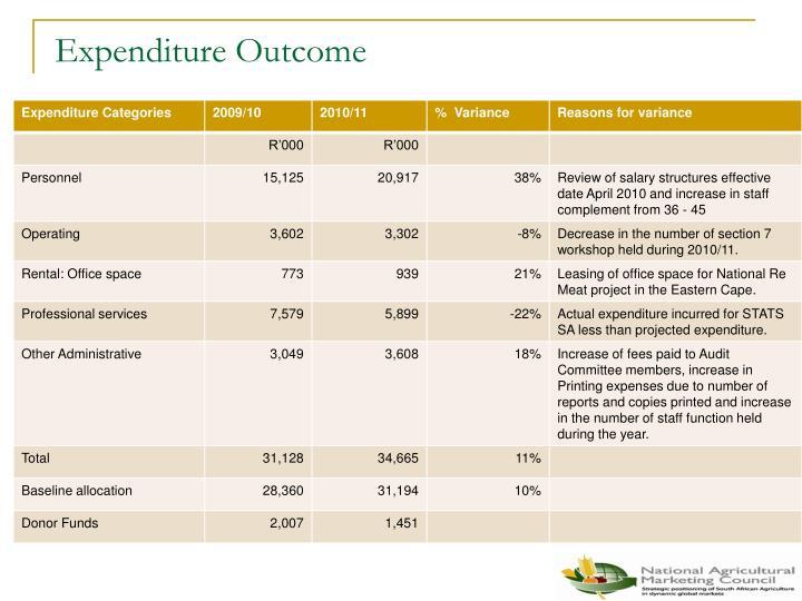Expenditure Outcome