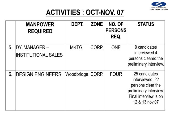 ACTIVITIES : OCT-NOV. 07