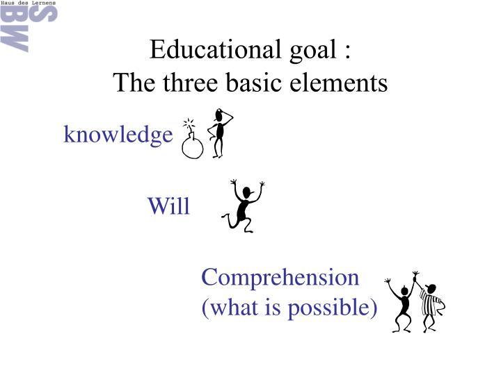 Educational goal :