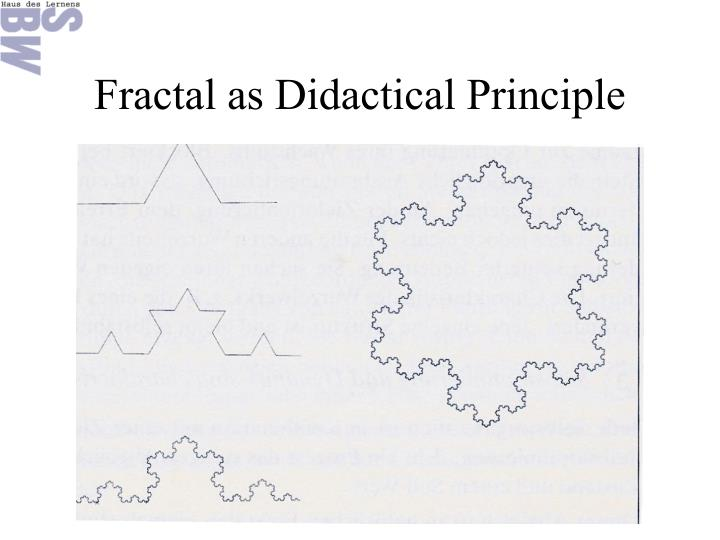 Fractal as Didactical Principle