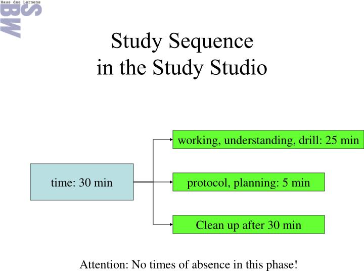 Study Sequence