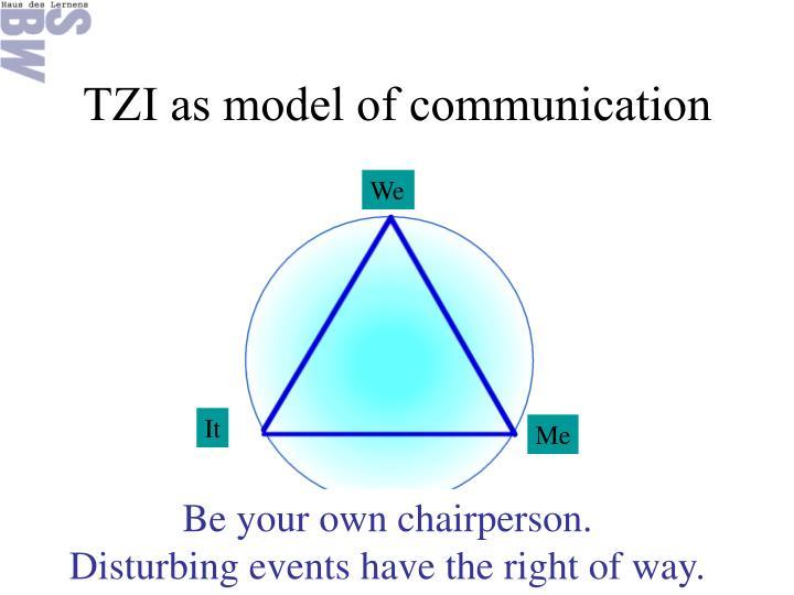TZI as model of communication