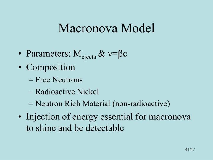 Macronova Model