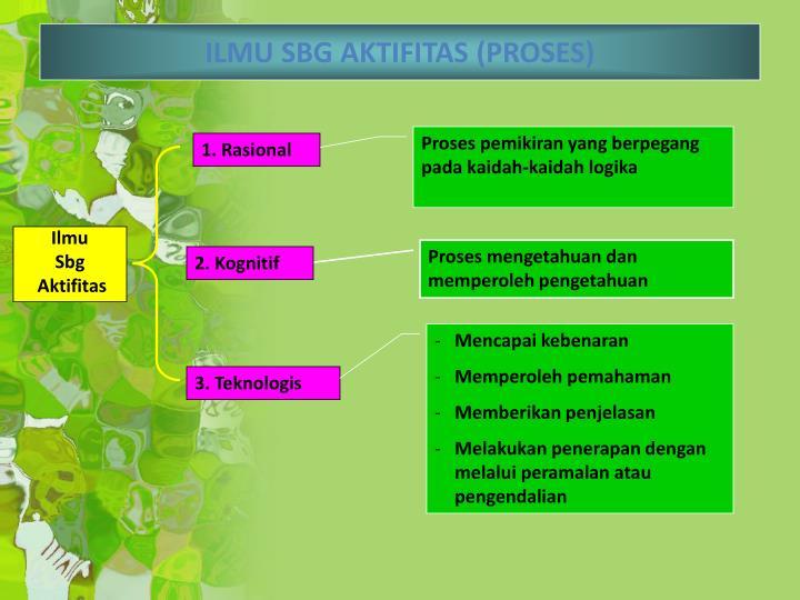 ILMU SBG AKTIFITAS (PROSES)