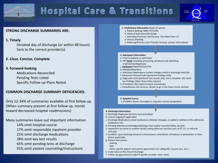 Hospital Care & Transitions