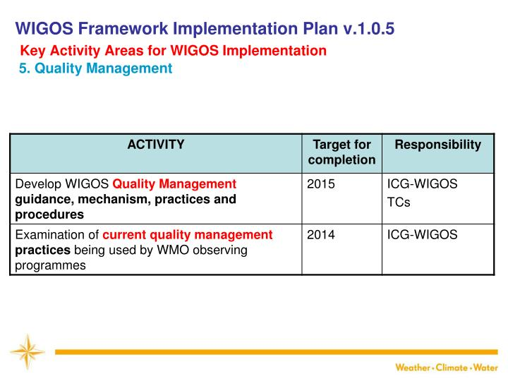 WIGOS Framework Implementation Plan v.1.0.5
