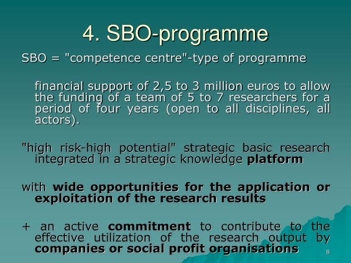 4. SBO-programme