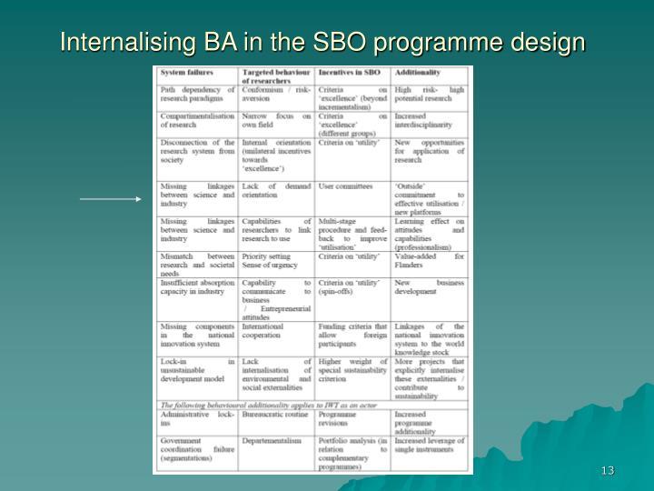 Internalising BA in the SBO programme design