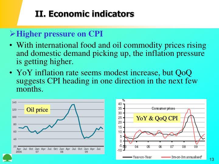 II. Economic indicators