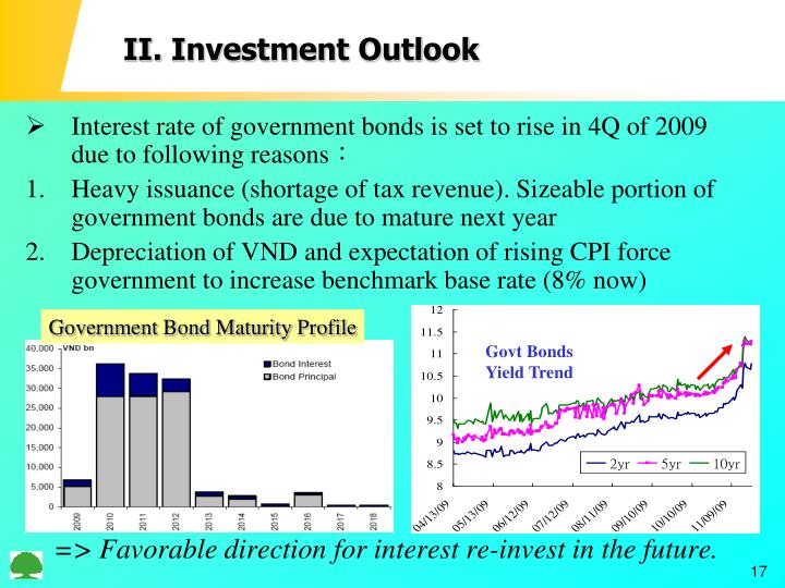 Interest rate of government bonds is set to rise in 4Q of 2009 due to following reasons