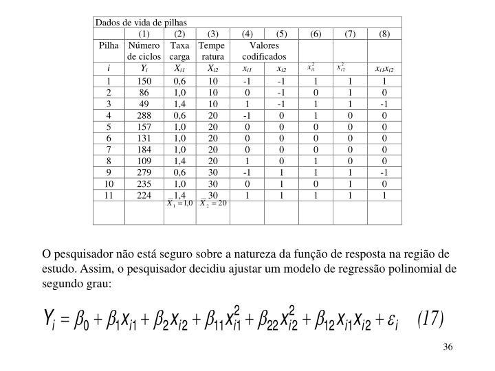 O pesquisador não está seguro sobre a natureza da função de resposta na região de estudo. Assim, o pesquisador decidiu ajustar um modelo de regressão polinomial de segundo grau:
