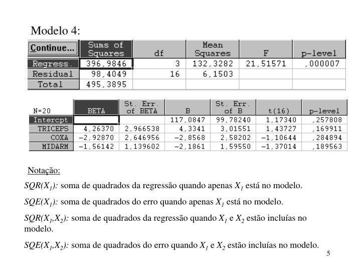 Modelo 4: