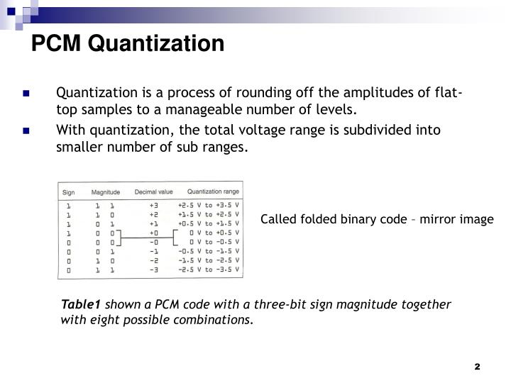 Pcm quantization