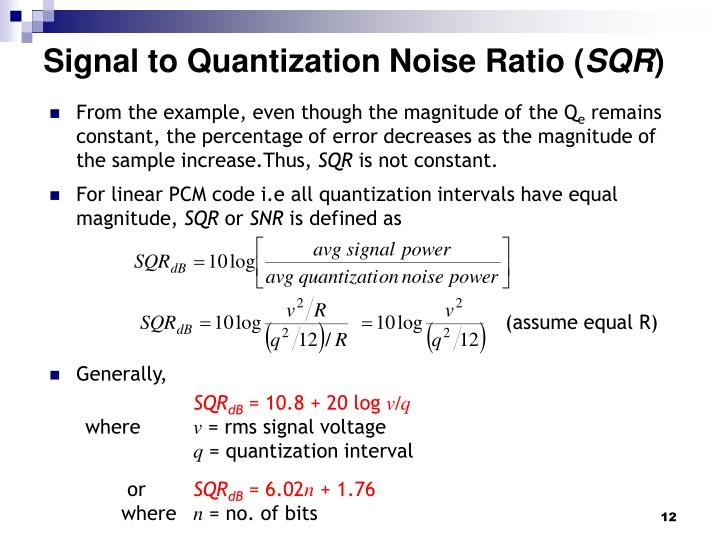 Signal to Quantization Noise Ratio (