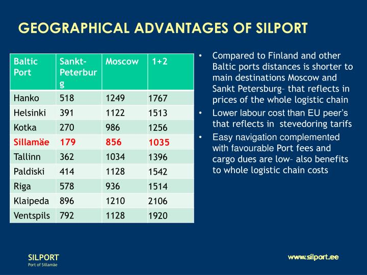 GEOGRAPHICAL ADVANTAGES OF SILPORT