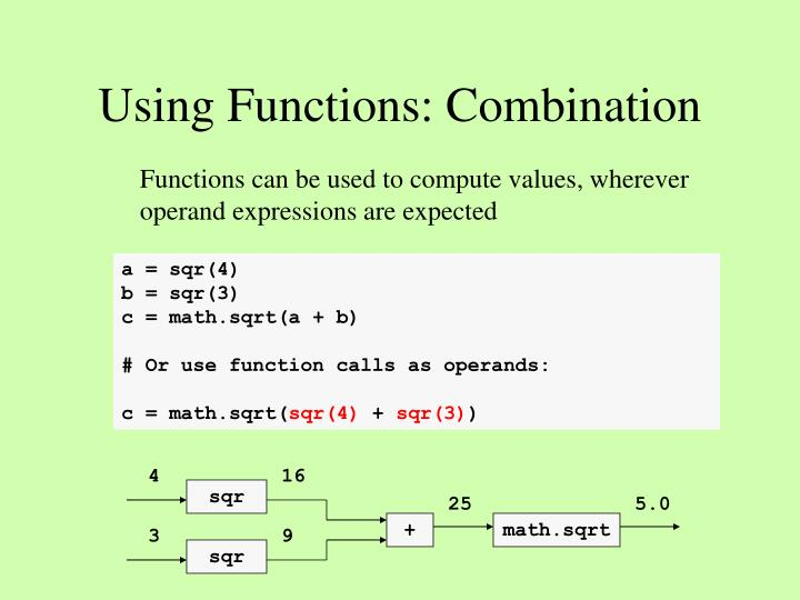 Using Functions: Combination
