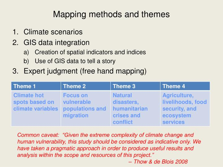 Mapping methods and themes
