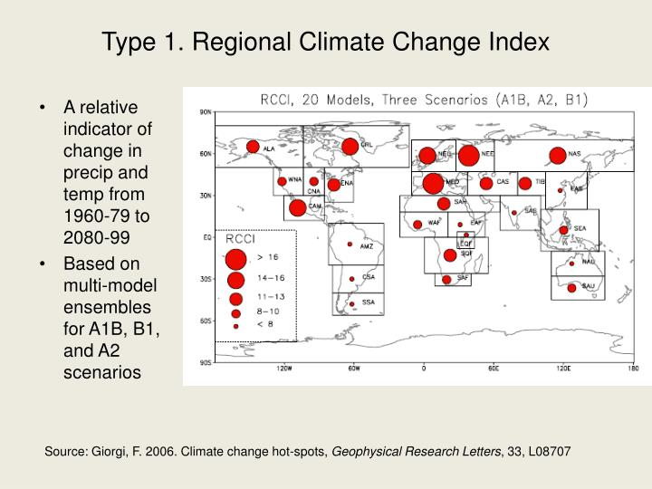 Type 1. Regional Climate Change Index