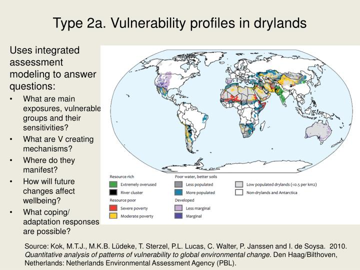 Type 2a. Vulnerability profiles in drylands
