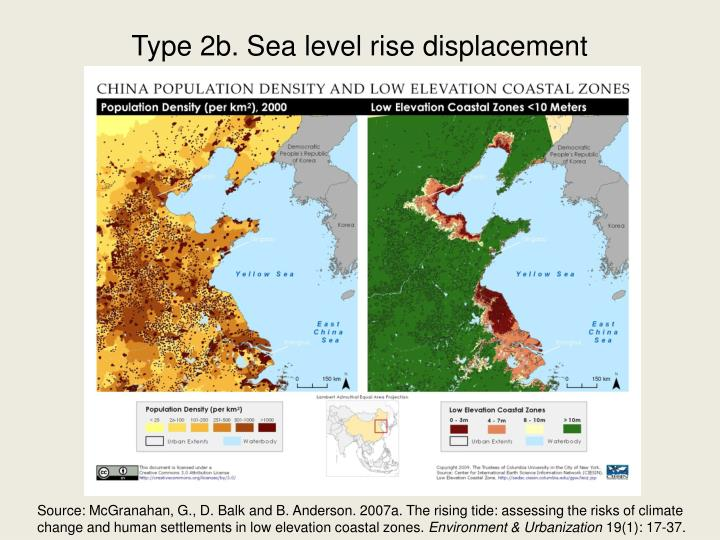 Type 2b. Sea level rise displacement