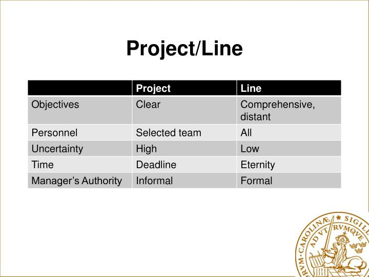Project/Line