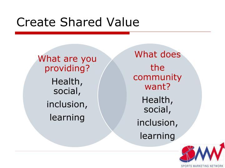 Create Shared Value