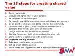 the 13 steps for creating shared value