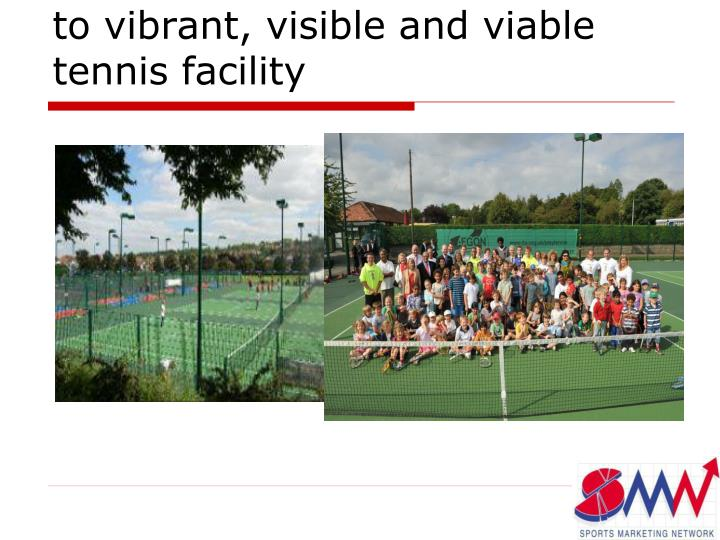 to vibrant, visible and viable tennis facility