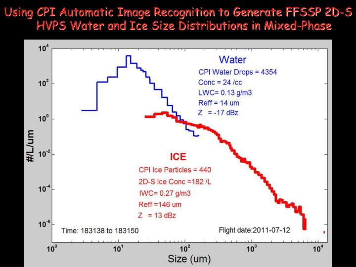 Using CPI Automatic Image Recognition to Generate FFSSP 2D-S HVPS Water and Ice Size Distributions in Mixed-Phase