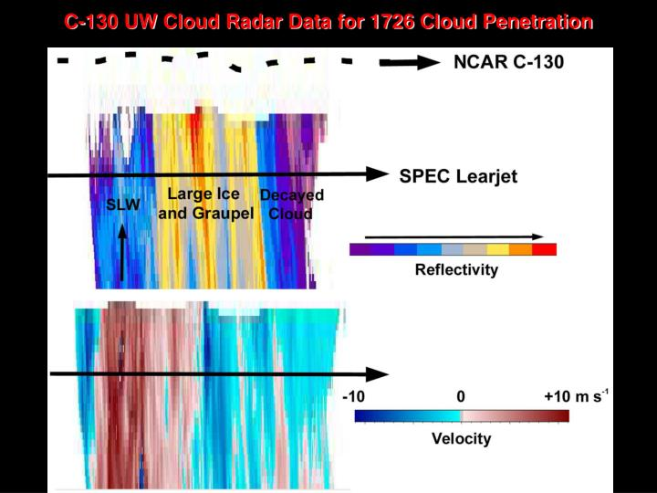 C-130 UW Cloud Radar Data for 1726 Cloud Penetration