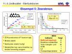 eksempel 5 zearalenon