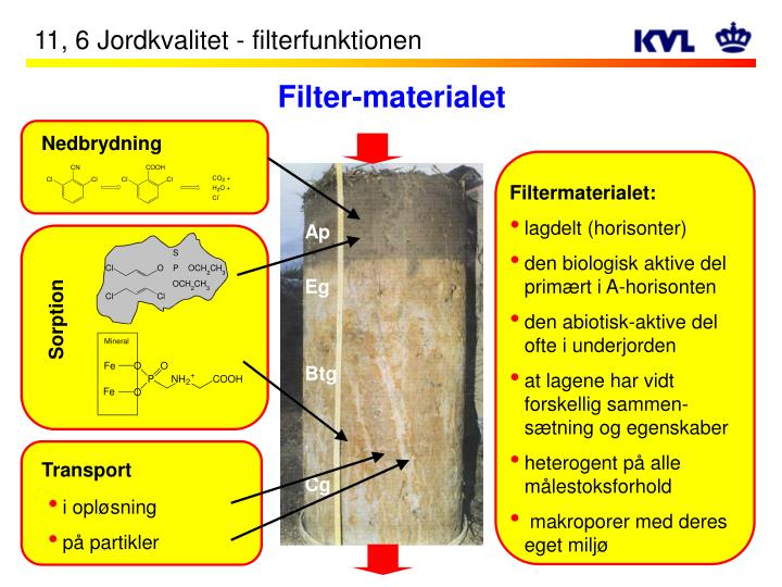 Filter-materialet