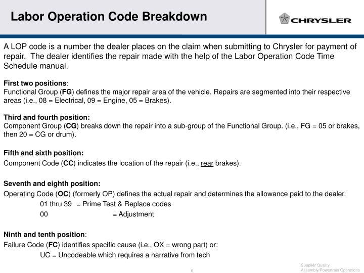 Labor Operation Code Breakdown