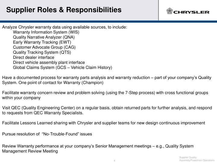 Supplier Roles & Responsibilities