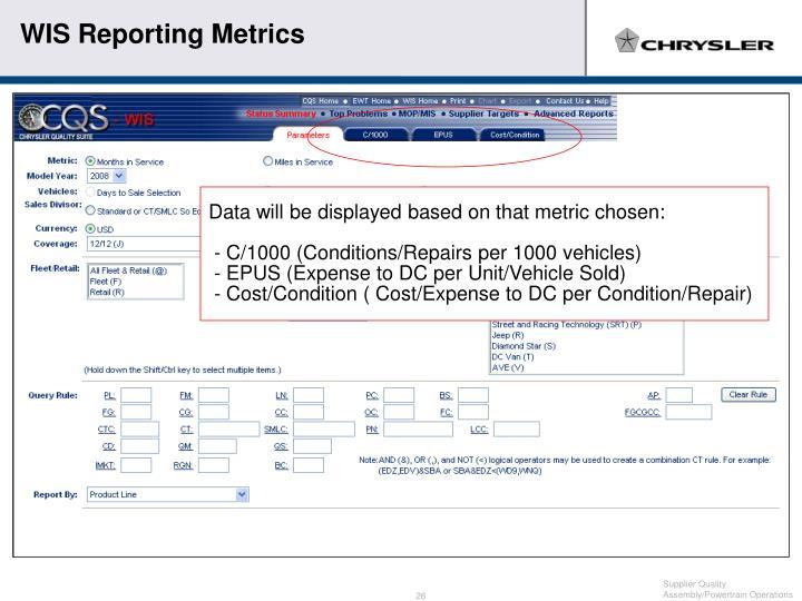 WIS Reporting Metrics