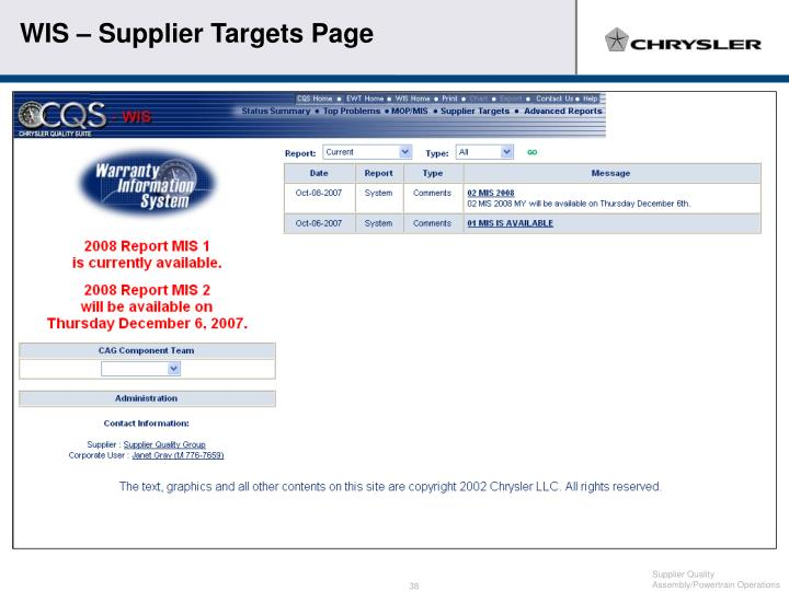 WIS – Supplier Targets Page