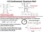 1 d confinement quantum well