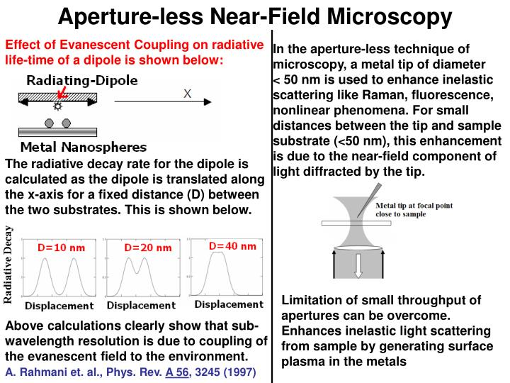 Aperture-less Near-Field Microscopy
