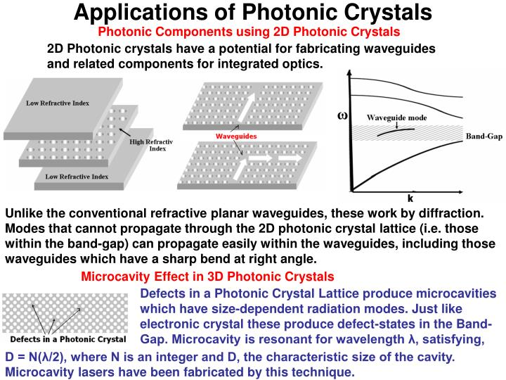 Applications of Photonic Crystals