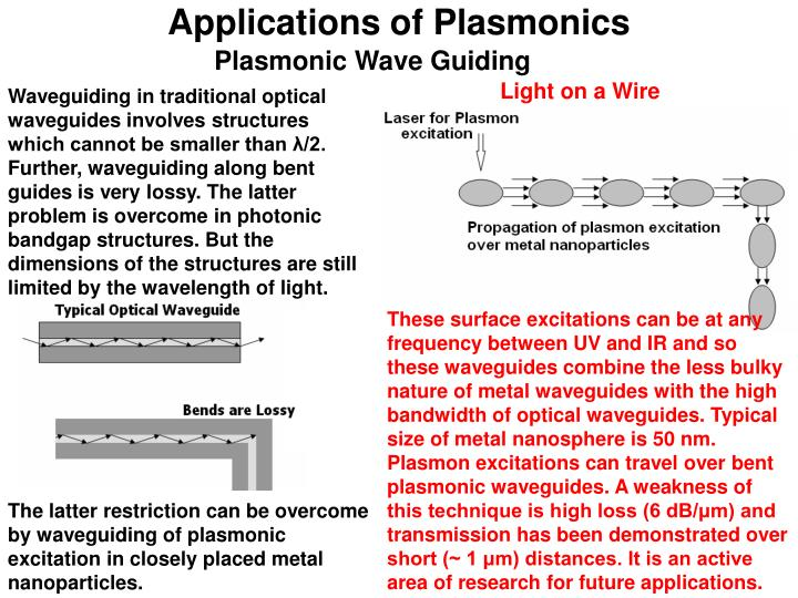 Applications of Plasmonics