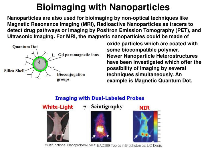 Bioimaging with Nanoparticles