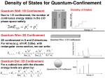 density of states for quantum confinement
