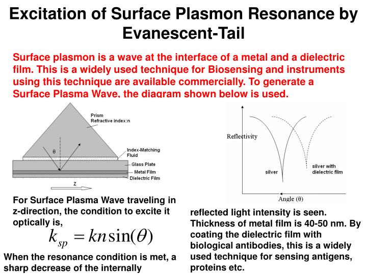 Excitation of Surface Plasmon Resonance by Evanescent-Tail