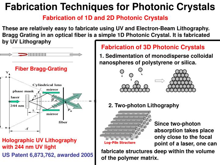 Fabrication Techniques for Photonic Crystals