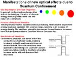 manifestations of new optical effects due to quantum confinement